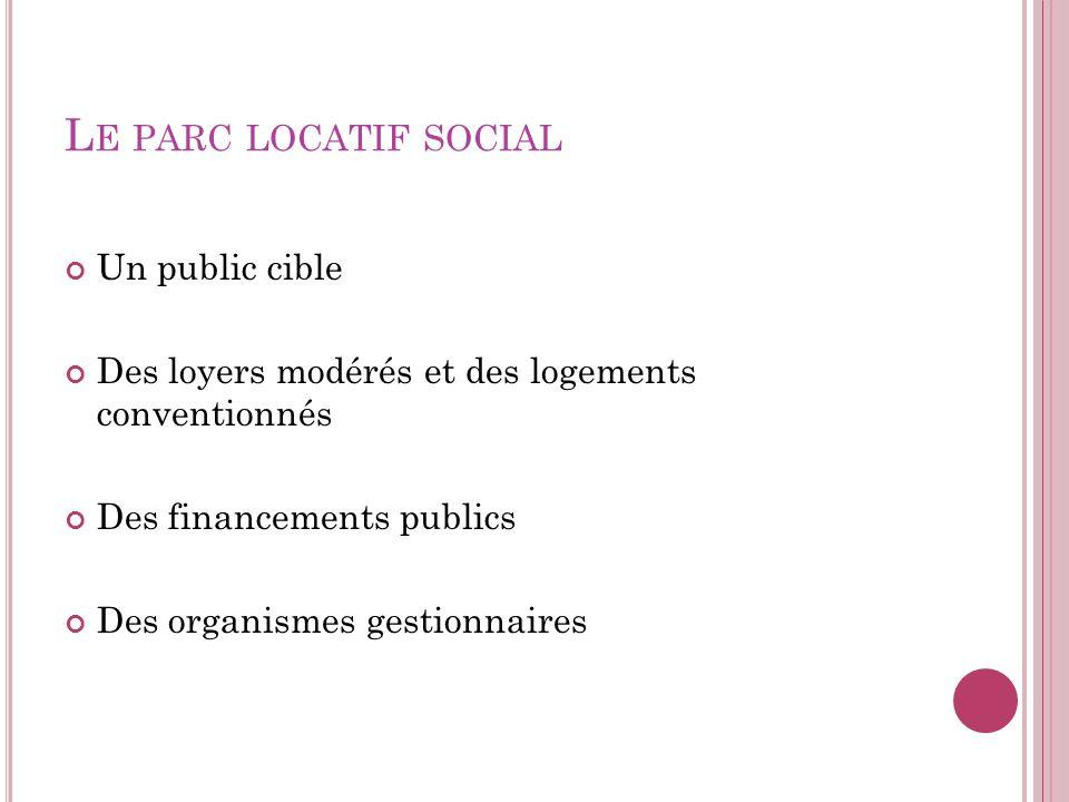 L E PARC LOCATIF SOCIAL Un public cible Des loyers modérés et des logements conventionnés Des financements publics Des organismes gestionnaires