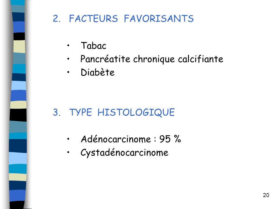 20 2.FACTEURS FAVORISANTS Tabac Pancréatite chronique calcifiante Diabète 3.TYPE HISTOLOGIQUE Adénocarcinome : 95 % Cystadénocarcinome