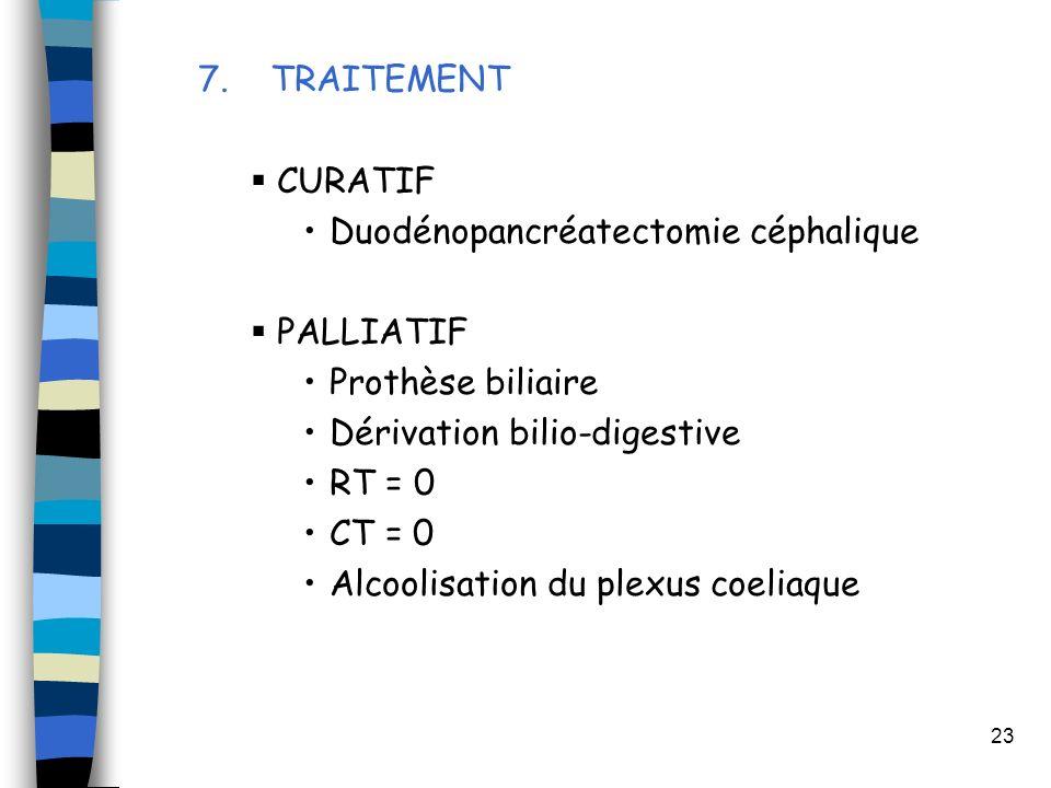 23 7. TRAITEMENT CURATIF Duodénopancréatectomie céphalique PALLIATIF Prothèse biliaire Dérivation bilio-digestive RT = 0 CT = 0 Alcoolisation du plexu