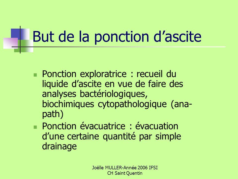 Joëlle MULLER-Année 2006 IFSI CH Saint Quentin But de la ponction dascite Ponction exploratrice : recueil du liquide dascite en vue de faire des analy