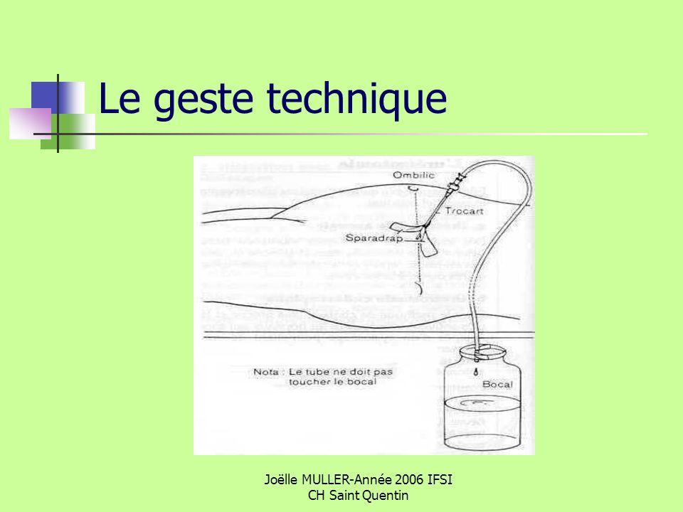Joëlle MULLER-Année 2006 IFSI CH Saint Quentin Le geste technique