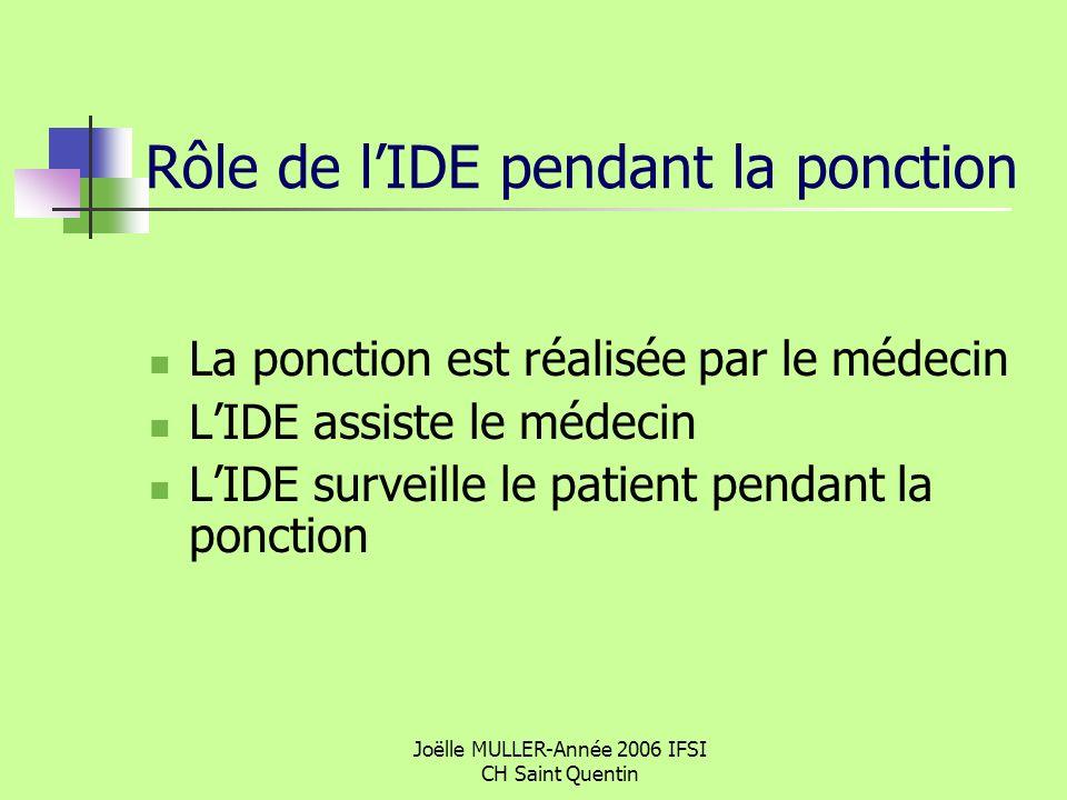 Joëlle MULLER-Année 2006 IFSI CH Saint Quentin Rôle de lIDE pendant la ponction La ponction est réalisée par le médecin LIDE assiste le médecin LIDE s
