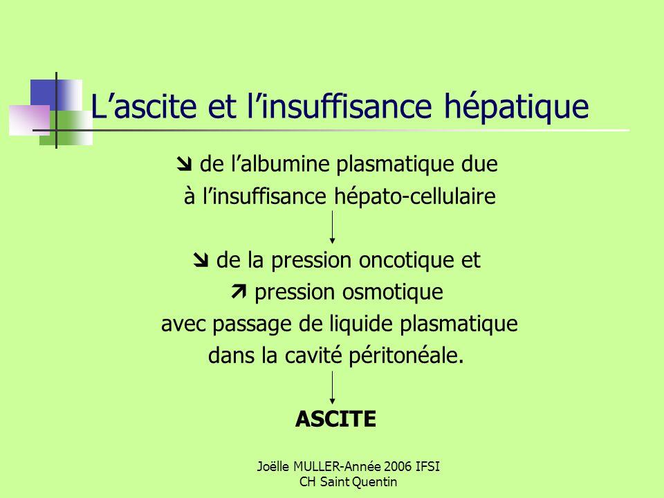 Joëlle MULLER-Année 2006 IFSI CH Saint Quentin Lascite et linsuffisance hépatique Attention L hypertension portale se manifeste cliniquement par: Une ascite liée à la fois à linsuffisance hépatocellulaire et à lhypertension portale