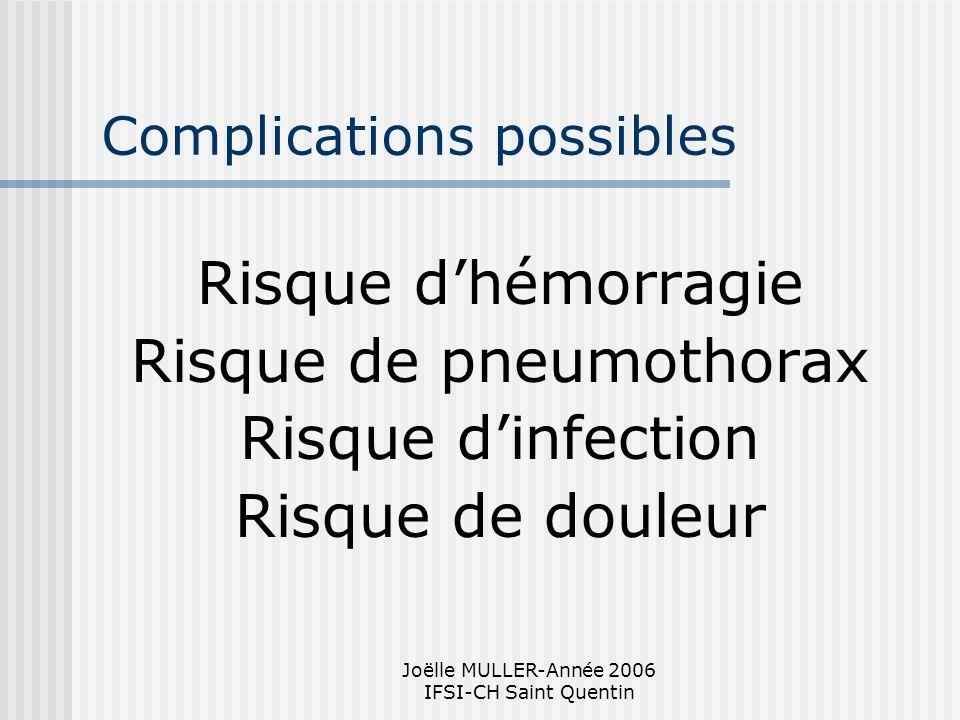 Joëlle MULLER-Année 2006 IFSI-CH Saint Quentin Complications possibles Risque dhémorragie Risque de pneumothorax Risque dinfection Risque de douleur