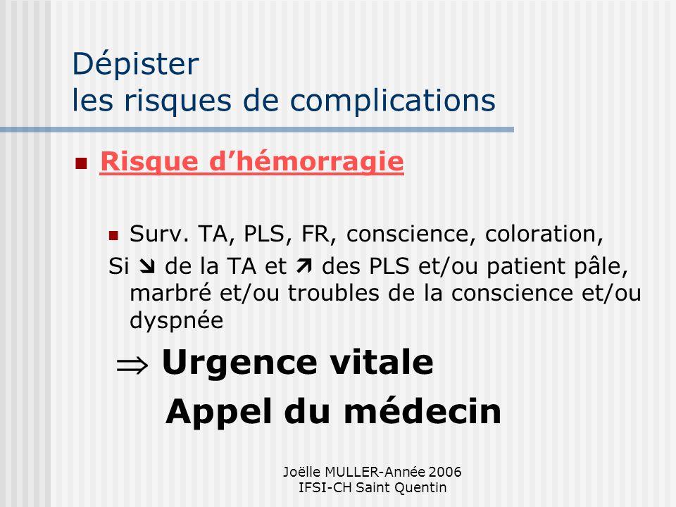 Joëlle MULLER-Année 2006 IFSI-CH Saint Quentin Dépister les risques de complications Risque dhémorragie Surv. TA, PLS, FR, conscience, coloration, Si