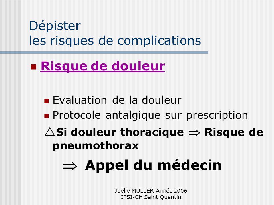 Joëlle MULLER-Année 2006 IFSI-CH Saint Quentin Dépister les risques de complications Risque de douleur Evaluation de la douleur Protocole antalgique s