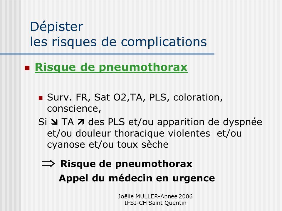 Joëlle MULLER-Année 2006 IFSI-CH Saint Quentin Dépister les risques de complications Risque de pneumothorax Surv. FR, Sat O2,TA, PLS, coloration, cons