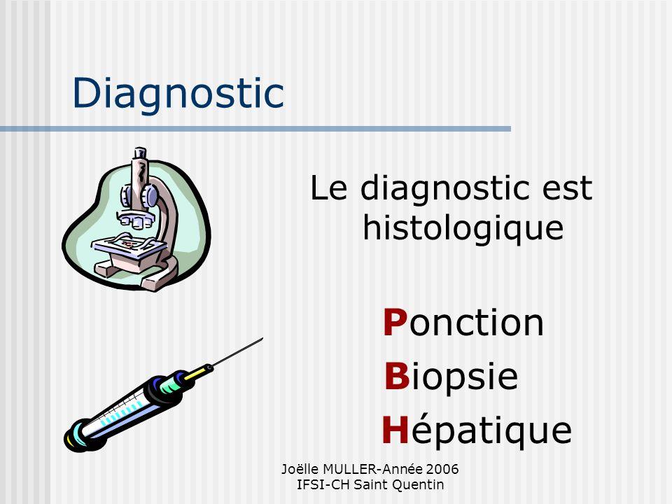Joëlle MULLER-Année 2006 IFSI-CH Saint Quentin Diagnostic Le diagnostic est histologique Ponction Biopsie Hépatique