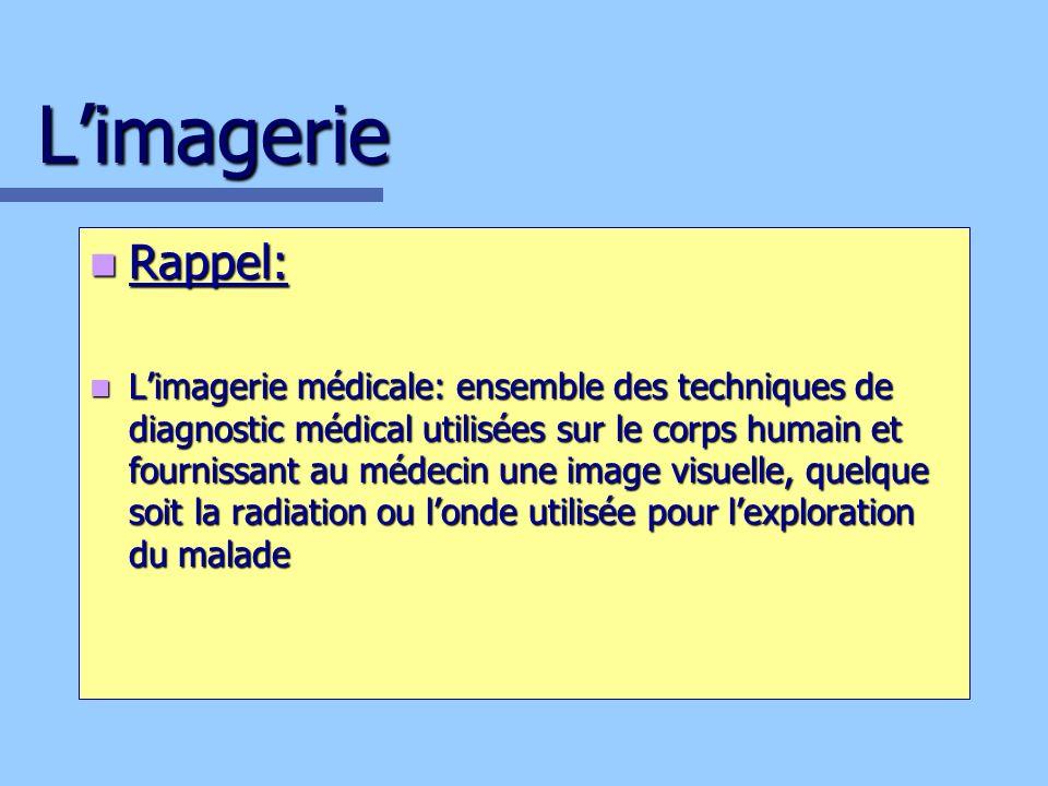 Limagerie Rappel: Rappel: Limagerie médicale: ensemble des techniques de diagnostic médical utilisées sur le corps humain et fournissant au médecin un
