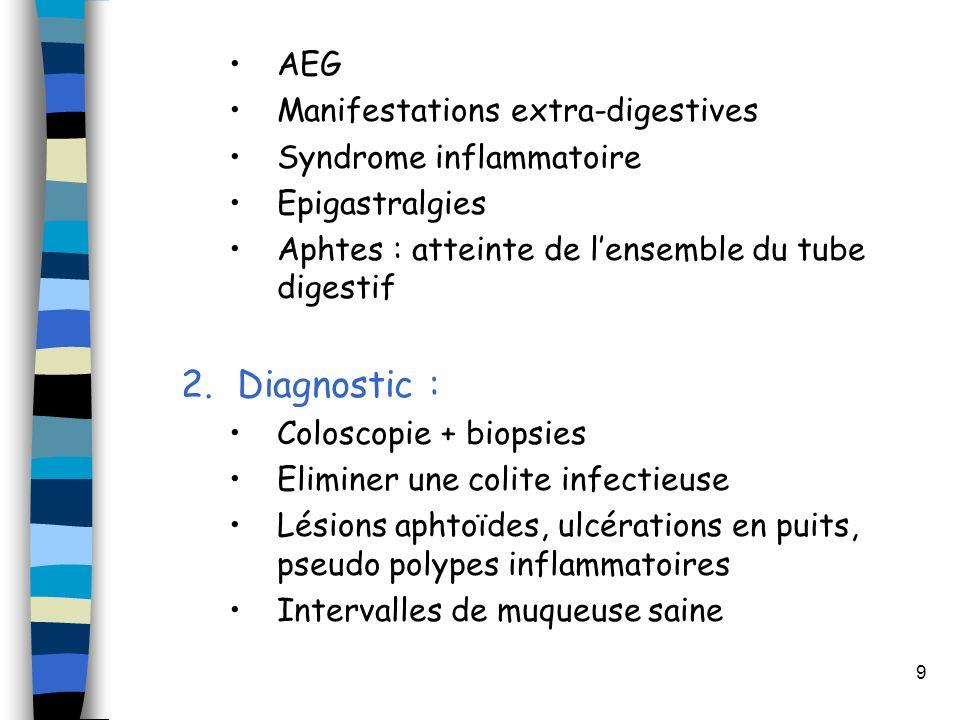 9 AEG Manifestations extra-digestives Syndrome inflammatoire Epigastralgies Aphtes : atteinte de lensemble du tube digestif 2.Diagnostic : Coloscopie