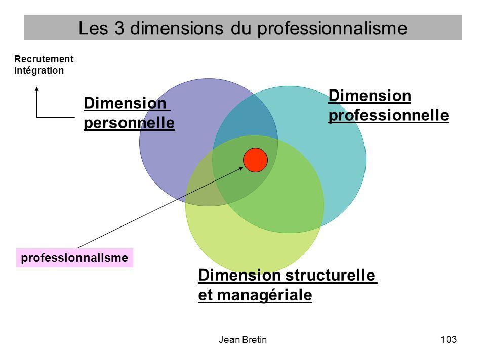 Jean Bretin103 Les 3 dimensions du professionnalisme Dimension personnelle Dimension professionnelle Dimension structurelle et managériale professionnalisme Recrutement intégration