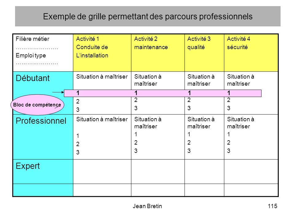 Jean Bretin115 Exemple de grille permettant des parcours professionnels Filière métier ………………….