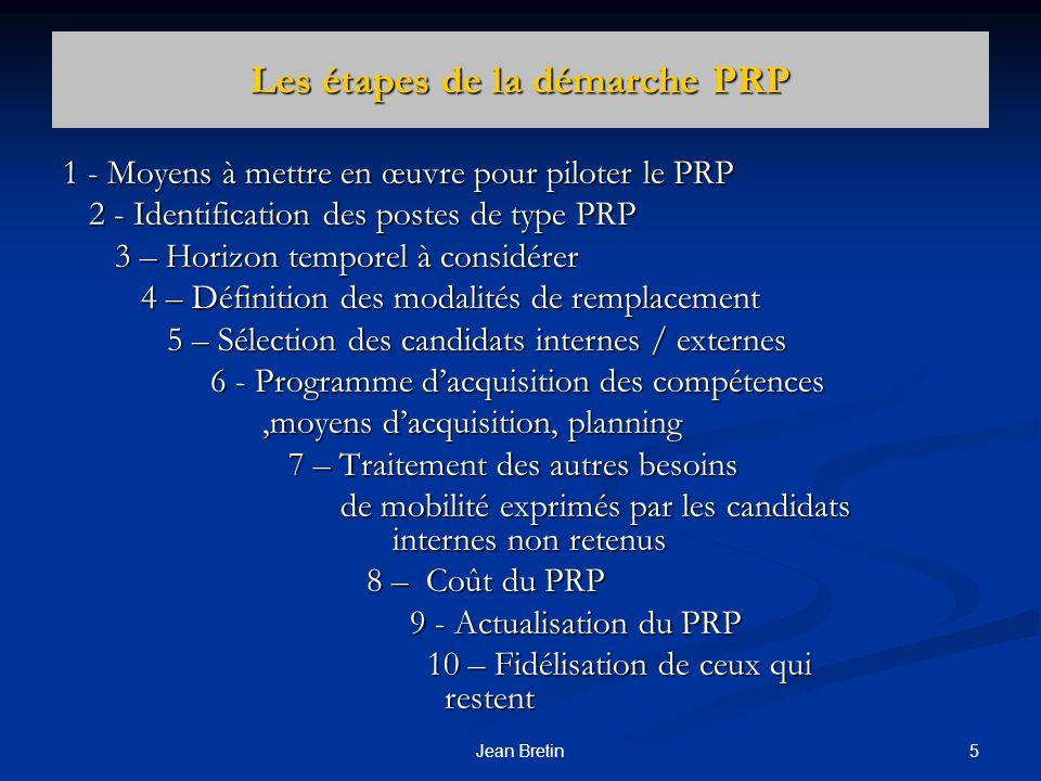 5Jean Bretin Les étapes de la démarche PRP 1 - Moyens à mettre en œuvre pour piloter le PRP 2 - Identification des postes de type PRP 2 - Identificati