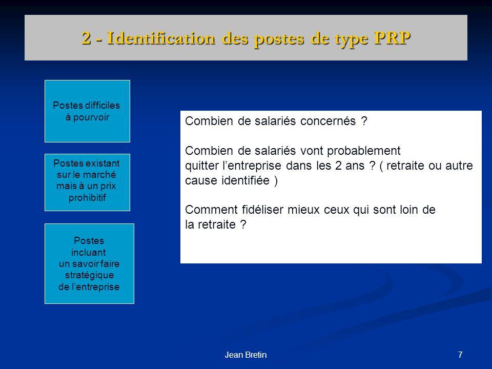7Jean Bretin 2 - Identification des postes de type PRP Postes difficiles à pourvoir Postes existant sur le marché mais à un prix prohibitif Postes inc