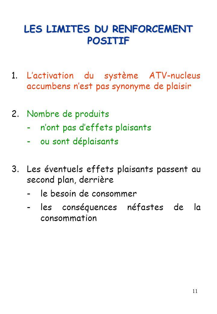11 LES LIMITES DU RENFORCEMENT POSITIF 1.Lactivation du système ATV-nucleus accumbens nest pas synonyme de plaisir 2.Nombre de produits -nont pas deff
