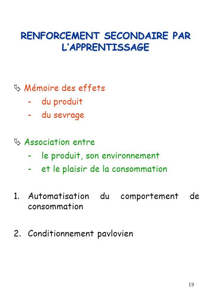 19 RENFORCEMENT SECONDAIRE PAR LAPPRENTISSAGE Mémoire des effets -du produit -du sevrage Association entre -le produit, son environnement -et le plais