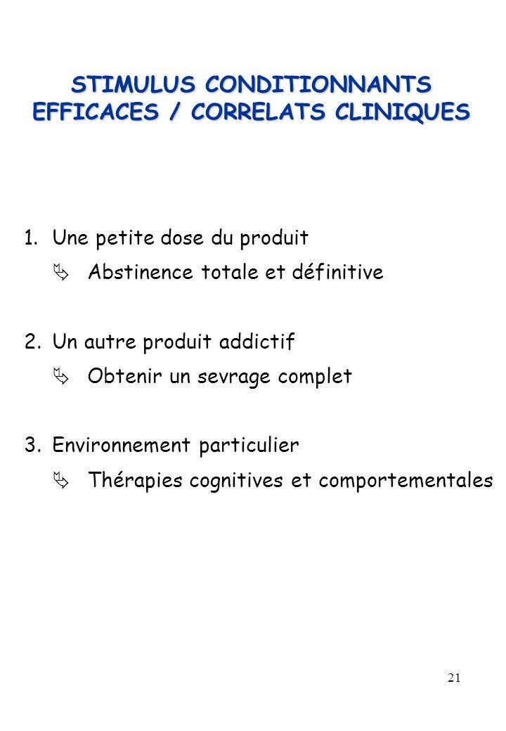 21 STIMULUS CONDITIONNANTS EFFICACES / CORRELATS CLINIQUES 1.Une petite dose du produit Abstinence totale et définitive 2.Un autre produit addictif Ob