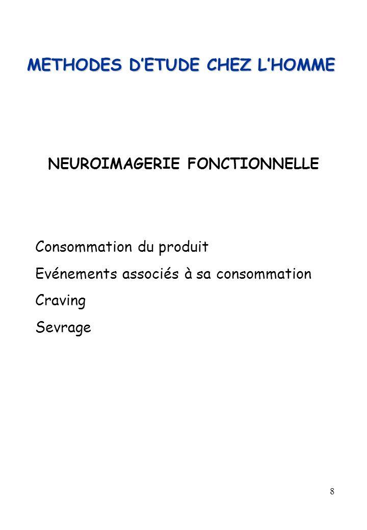 8 METHODES DETUDE CHEZ LHOMME NEUROIMAGERIE FONCTIONNELLE Consommation du produit Evénements associés à sa consommation Craving Sevrage