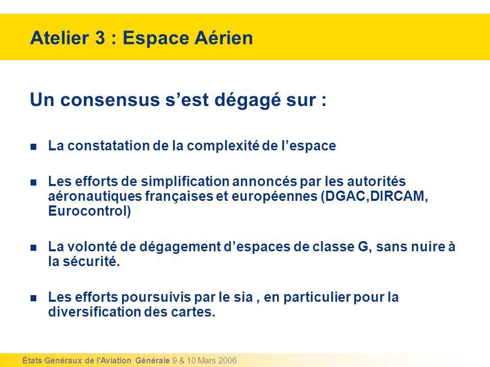 États Généraux de lAviation Générale 9 & 10 Mars 2006 Atelier 3 : Espace Aérien Un consensus sest dégagé sur : La constatation de la complexité de les