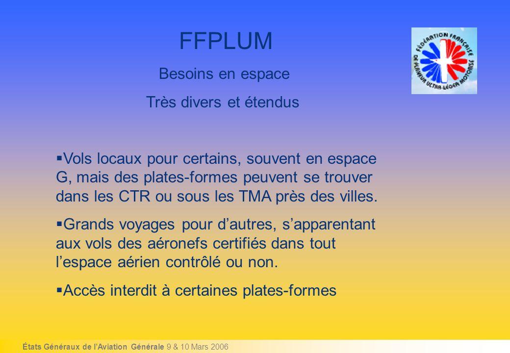 États Généraux de lAviation Générale 9 & 10 Mars 2006 FFPLUM Besoins en espace Très divers et étendus Vols locaux pour certains, souvent en espace G, mais des plates-formes peuvent se trouver dans les CTR ou sous les TMA près des villes.