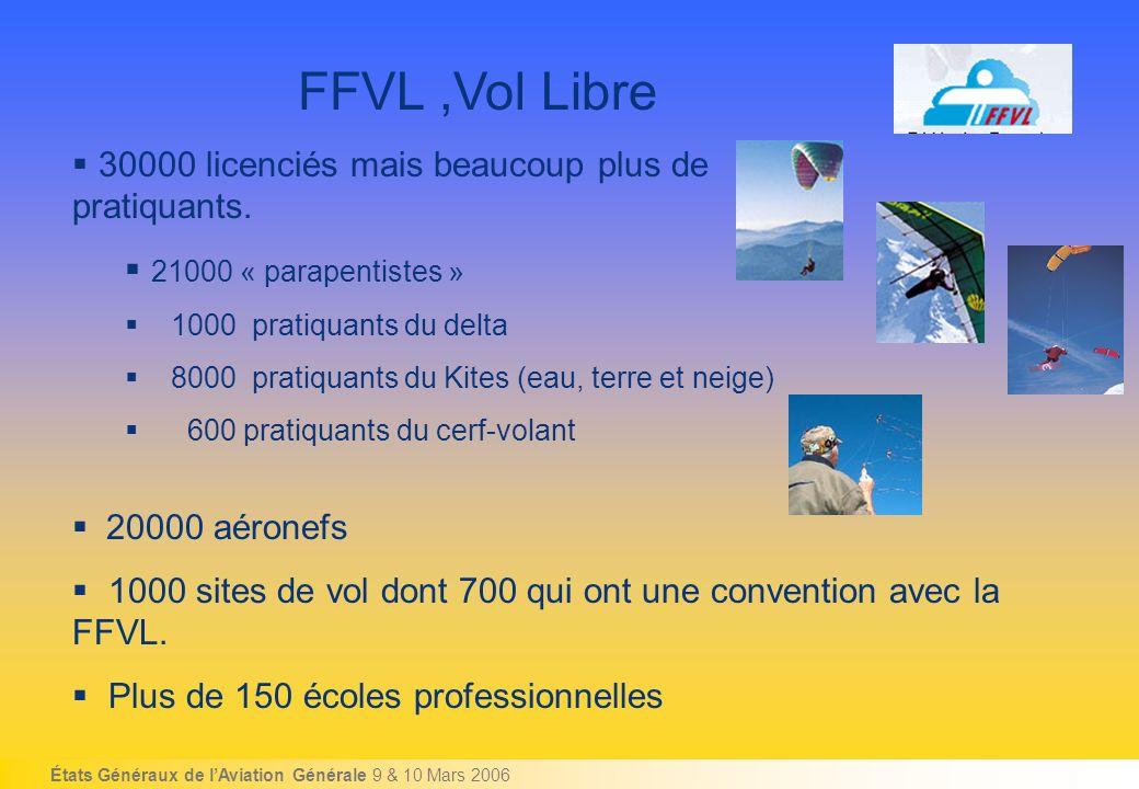 États Généraux de lAviation Générale 9 & 10 Mars 2006 FFVL,Vol Libre 30000 licenciés mais beaucoup plus de pratiquants.