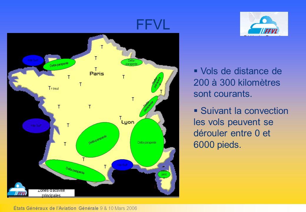 États Généraux de lAviation Générale 9 & 10 Mars 2006 FFVL Vols de distance de 200 à 300 kilomètres sont courants.