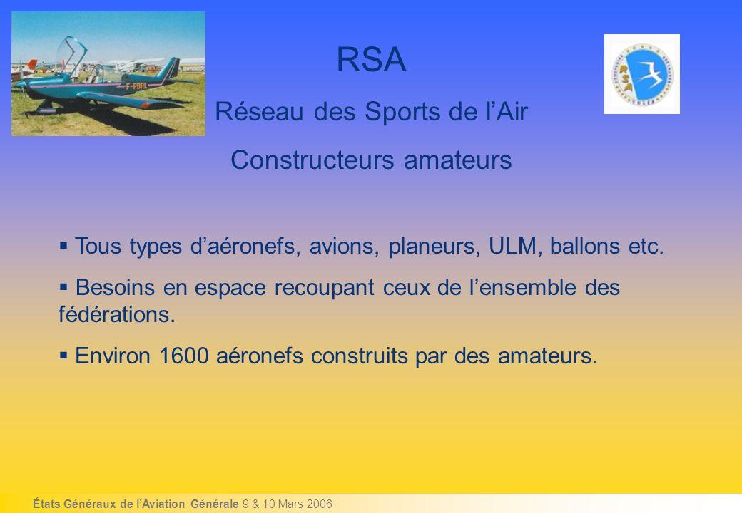 États Généraux de lAviation Générale 9 & 10 Mars 2006 RSA Réseau des Sports de lAir Constructeurs amateurs Tous types daéronefs, avions, planeurs, ULM, ballons etc.