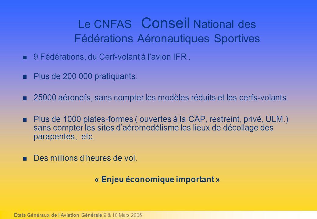 États Généraux de lAviation Générale 9 & 10 Mars 2006 9 Fédérations, du Cerf-volant à lavion IFR.