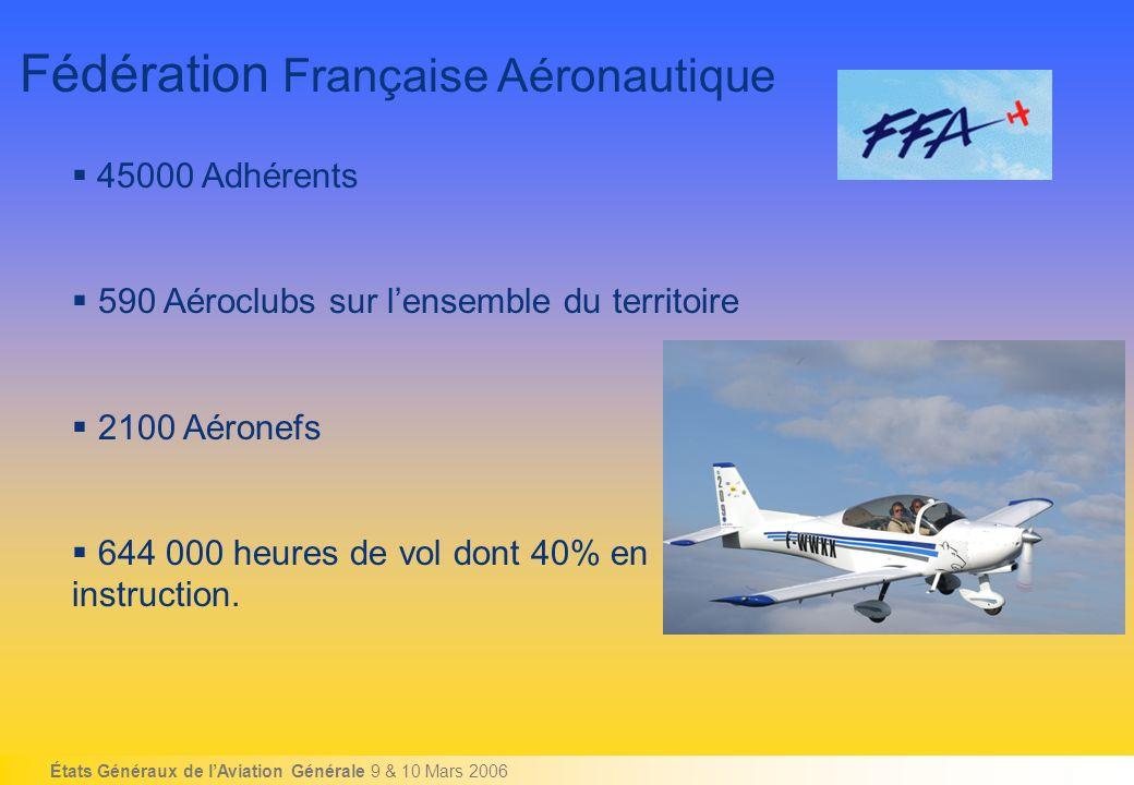 États Généraux de lAviation Générale 9 & 10 Mars 2006 Fédération Française Aéronautique 45000 Adhérents 590 Aéroclubs sur lensemble du territoire 2100 Aéronefs 644 000 heures de vol dont 40% en instruction.