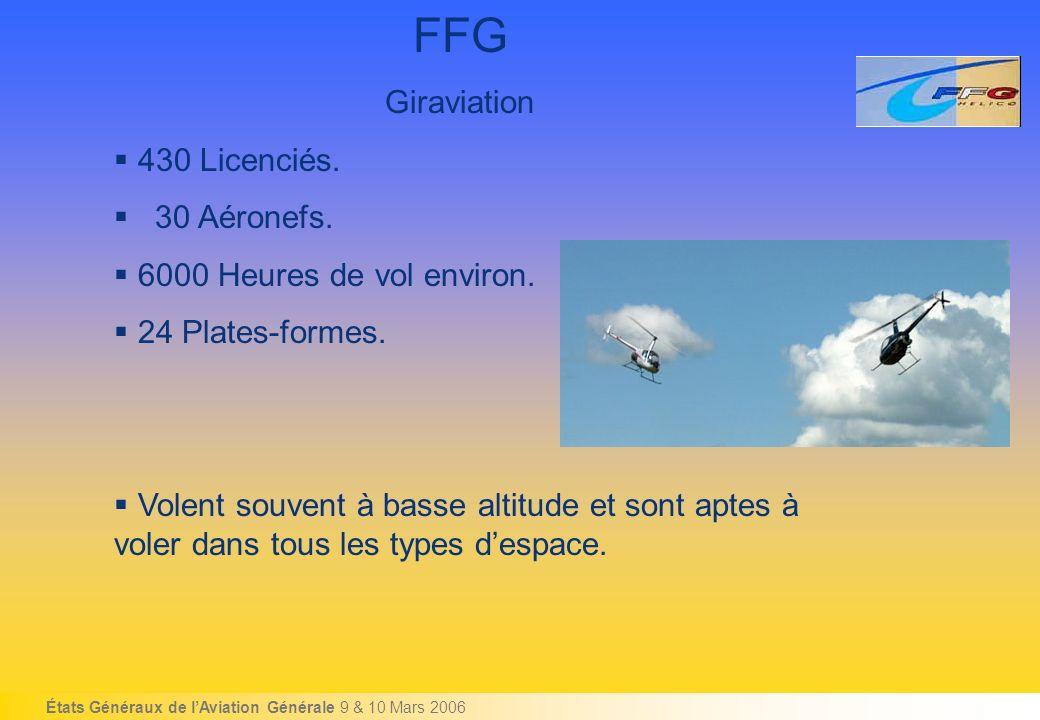 États Généraux de lAviation Générale 9 & 10 Mars 2006 FFG Giraviation 430 Licenciés.