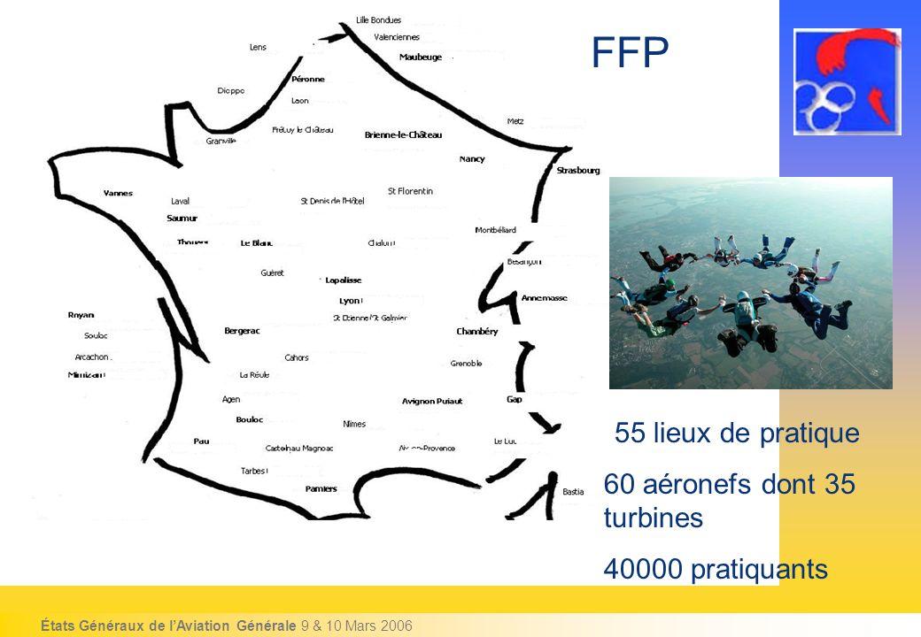 États Généraux de lAviation Générale 9 & 10 Mars 2006 55 lieux de pratique 60 aéronefs dont 35 turbines 40000 pratiquants FFP