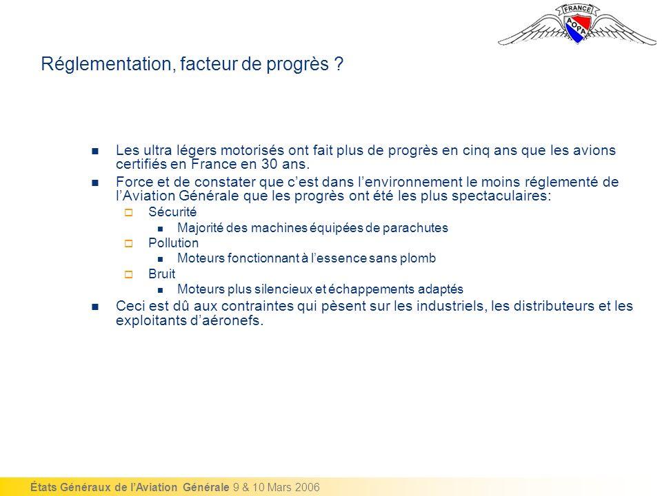 États Généraux de lAviation Générale 9 & 10 Mars 2006 Réglementation, facteur de progrès .