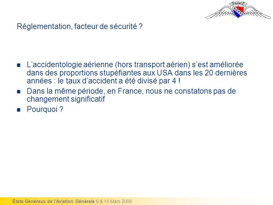États Généraux de lAviation Générale 9 & 10 Mars 2006 Réglementation, facteur de sécurité .