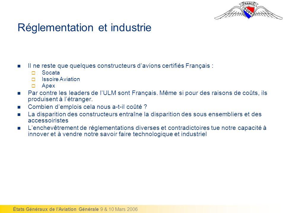 États Généraux de lAviation Générale 9 & 10 Mars 2006 Réglementation et industrie Il ne reste que quelques constructeurs davions certifiés Français : Socata Issoire Aviation Apex Par contre les leaders de lULM sont Français.
