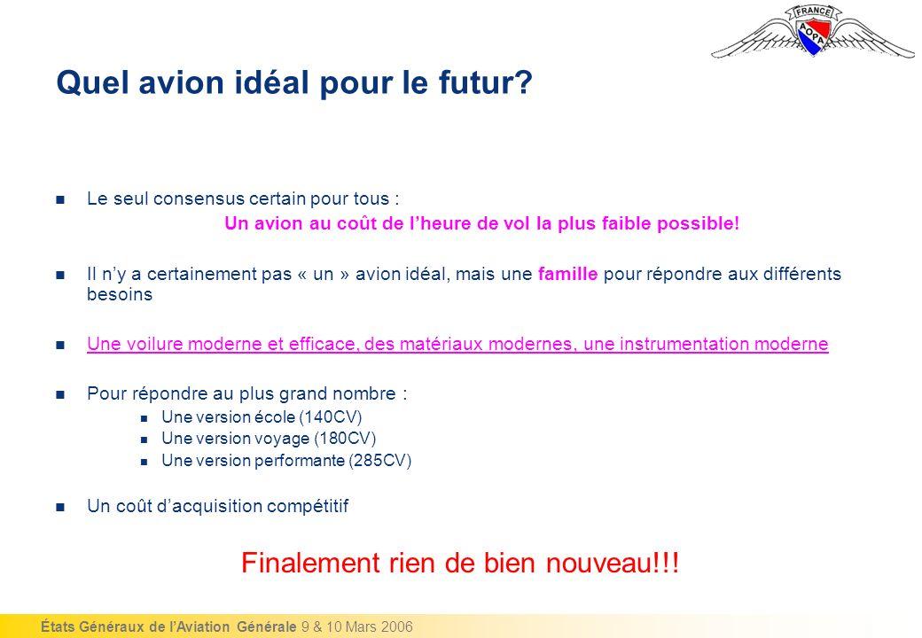 États Généraux de lAviation Générale 9 & 10 Mars 2006 Quel avion idéal pour le futur.