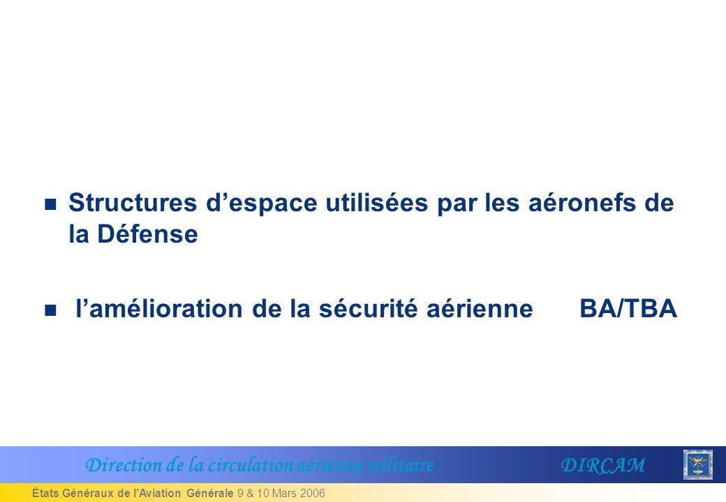 États Généraux de lAviation Générale 9 & 10 Mars 2006 Structures despace utilisées par les aéronefs de la Défense lamélioration de la sécurité aérienne BA/TBA Direction de la circulation aérienne militaire DIRCAM