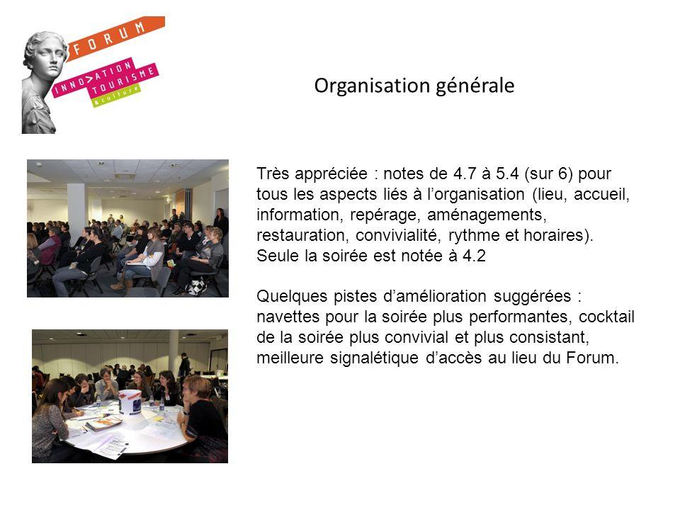 Organisation générale Très appréciée : notes de 4.7 à 5.4 (sur 6) pour tous les aspects liés à lorganisation (lieu, accueil, information, repérage, aménagements, restauration, convivialité, rythme et horaires).
