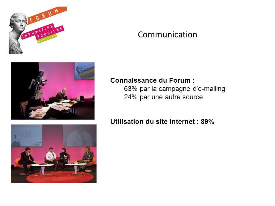 Communication Connaissance du Forum : 63% par la campagne de-mailing 24% par une autre source Utilisation du site internet : 89%