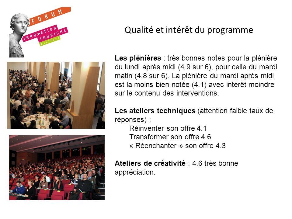 Qualité et intérêt du programme Les plénières : très bonnes notes pour la plénière du lundi après midi (4.9 sur 6), pour celle du mardi matin (4.8 sur 6).