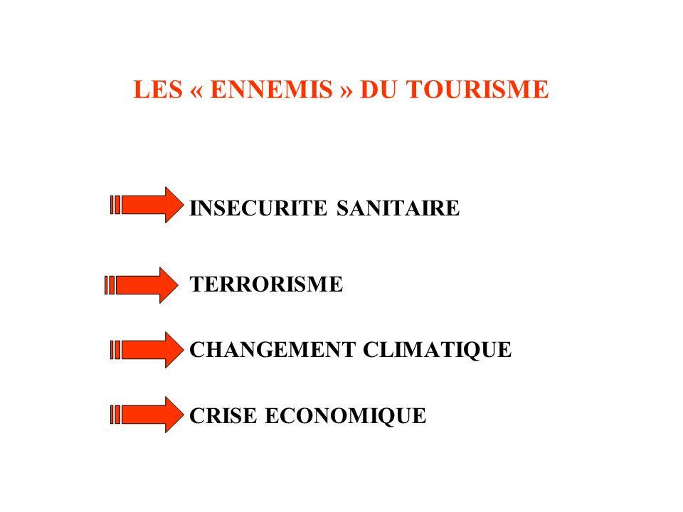LES « ENNEMIS » DU TOURISME INSECURITE SANITAIRE TERRORISME CHANGEMENT CLIMATIQUE CRISE ECONOMIQUE