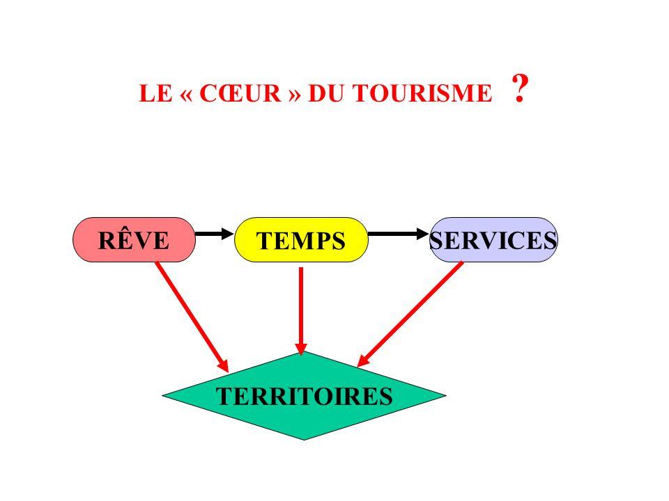 LE « CŒUR » DU TOURISME ? RÊVESERVICES TEMPS TERRITOIRES