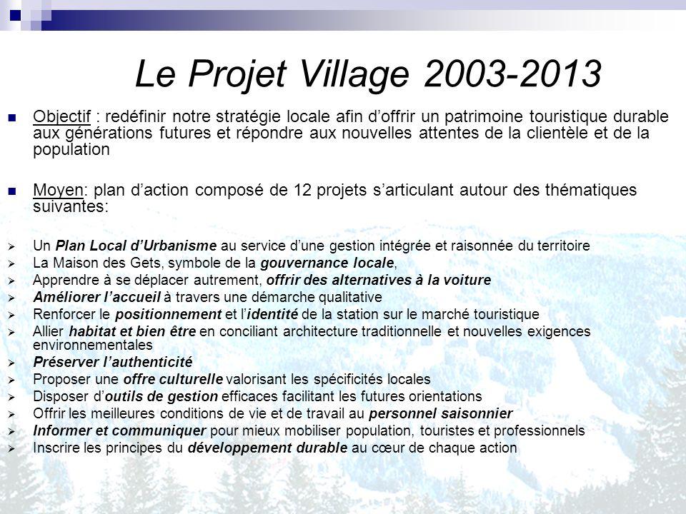 Objectif : redéfinir notre stratégie locale afin doffrir un patrimoine touristique durable aux générations futures et répondre aux nouvelles attentes