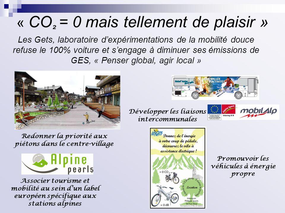 « CO ² = 0 mais tellement de plaisir » Les Gets, laboratoire dexpérimentations de la mobilité douce refuse le 100% voiture et sengage à diminuer ses é