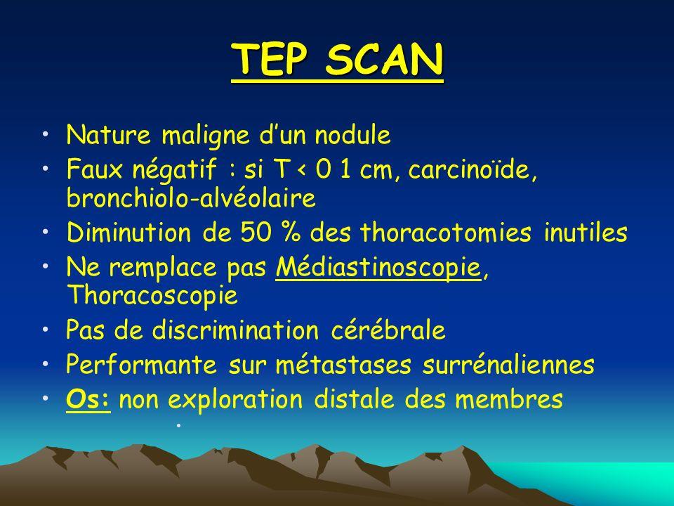 TEP SCAN Nature maligne dun nodule Faux négatif : si T < 0 1 cm, carcinoïde, bronchiolo-alvéolaire Diminution de 50 % des thoracotomies inutiles Ne re