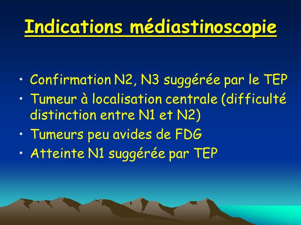 Indications médiastinoscopie Confirmation N2, N3 suggérée par le TEP Tumeur à localisation centrale (difficulté distinction entre N1 et N2) Tumeurs pe