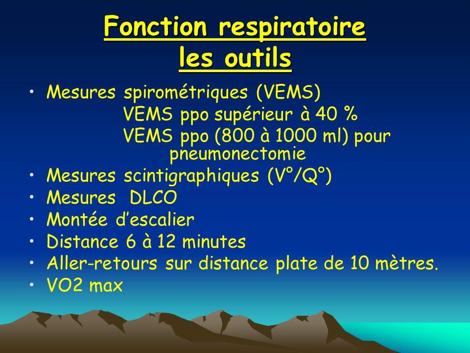 Fonction respiratoire les outils Mesures spirométriques (VEMS) VEMS ppo supérieur à 40 % VEMS ppo (800 à 1000 ml) pour pneumonectomie Mesures scintigr