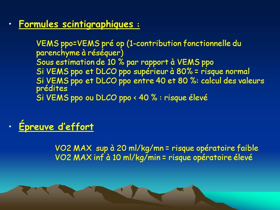 Formules scintigraphiques : VEMS ppo=VEMS pré op (1-contribution fonctionnelle du parenchyme à réséquer) Sous estimation de 10 % par rapport à VEMS pp