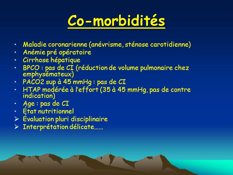 Co-morbidités Maladie coronarienne (anévrisme, sténose carotidienne) Anémie pré opératoire Cirrhose hépatique BPCO : pas de CI (réduction de volume pu