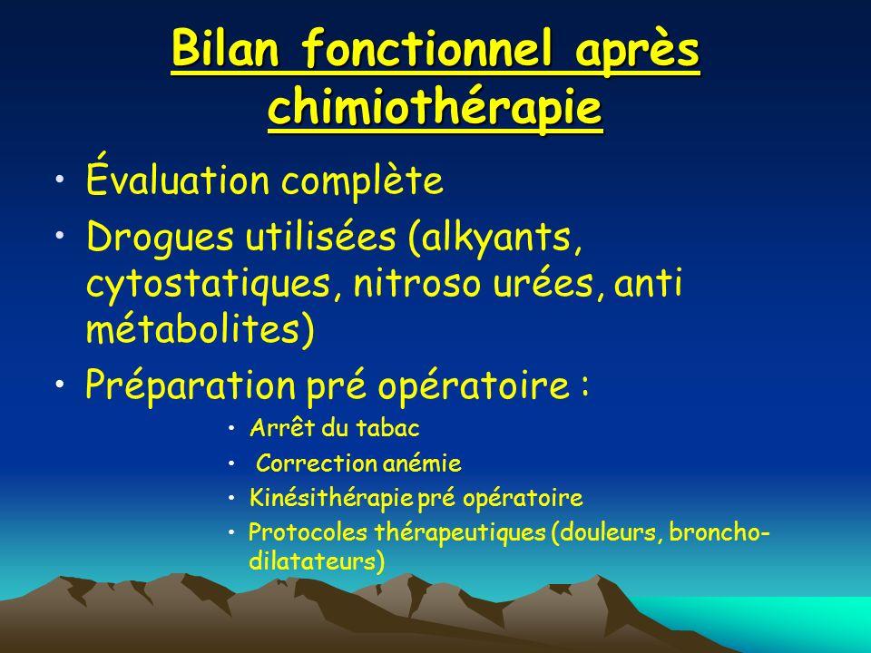 Bilan fonctionnel après chimiothérapie Évaluation complète Drogues utilisées (alkyants, cytostatiques, nitroso urées, anti métabolites) Préparation pr