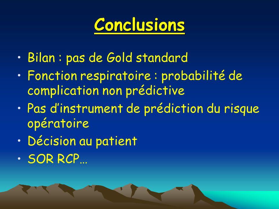 Conclusions Bilan : pas de Gold standard Fonction respiratoire : probabilité de complication non prédictive Pas dinstrument de prédiction du risque op